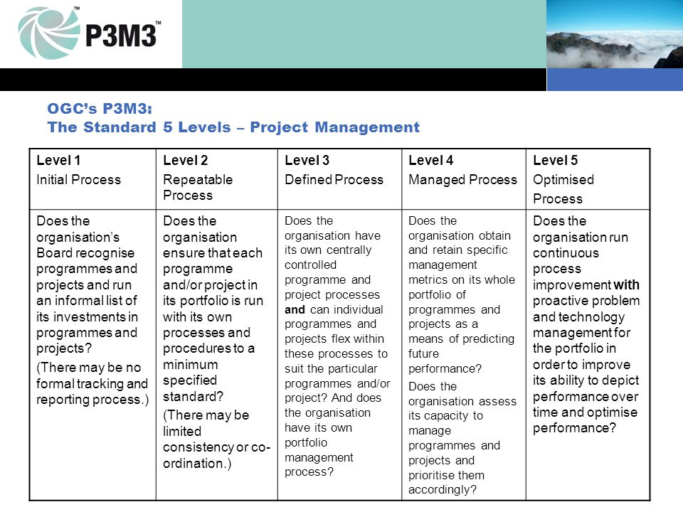 OGC's P3M3: The Standard 5 Levels – Project Management