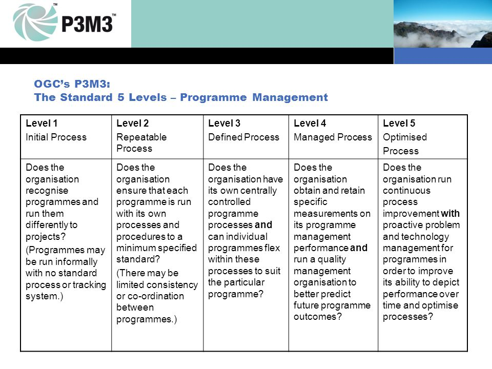 OGC's P3M3: The Standard 5 Levels – Programme Management