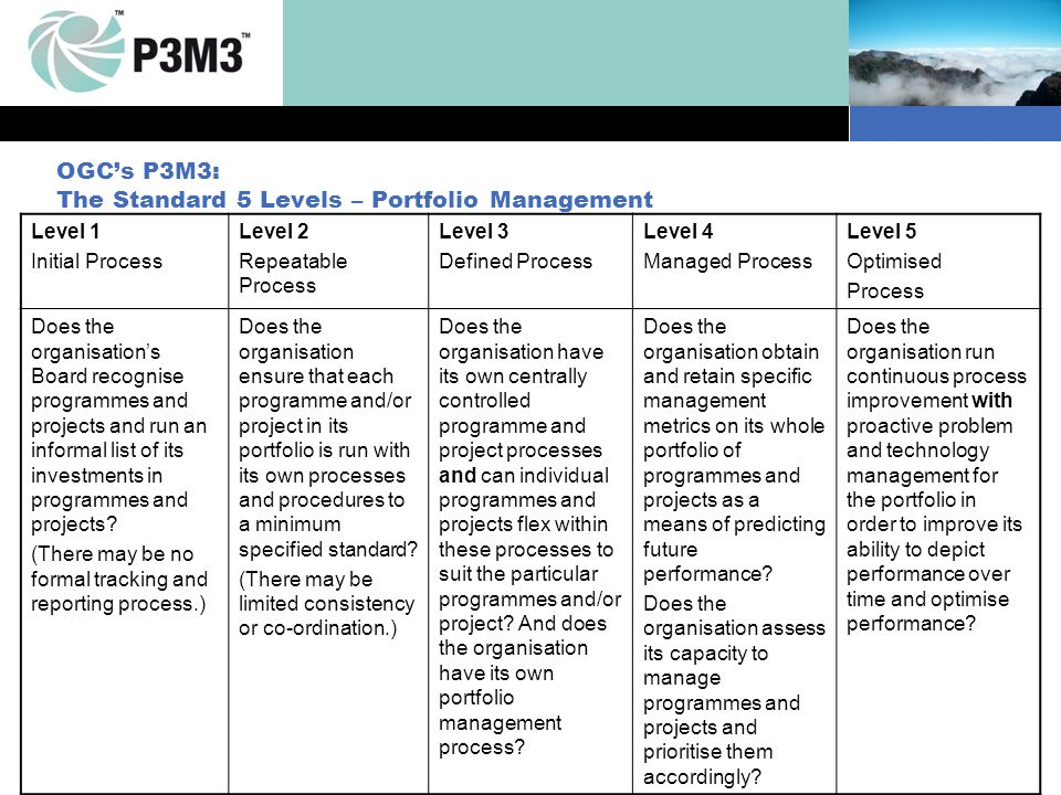 OGC's P3M3: The Standard 5 Levels – Portfolio Management
