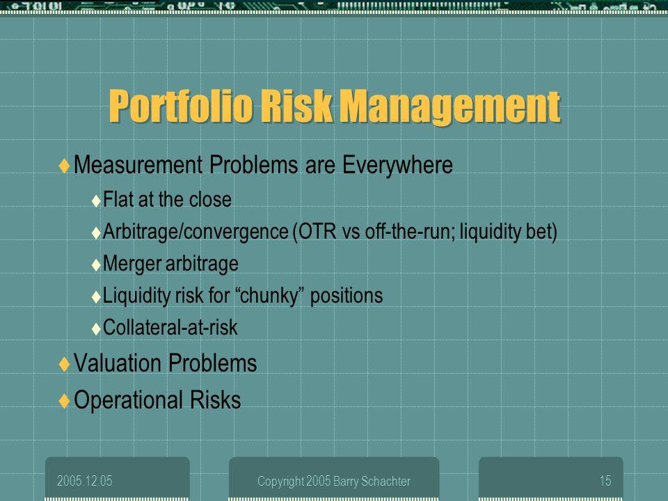 Portfolio Risk Management