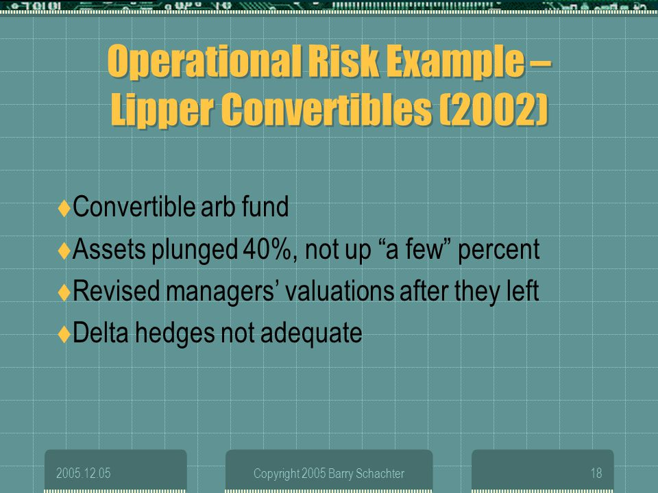 Operational Risk Example – Lipper Convertibles (2002)