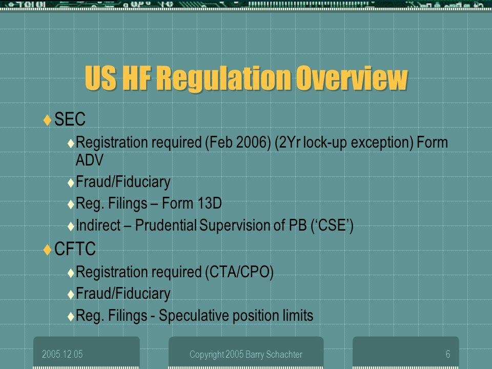 US HF Regulation Overview