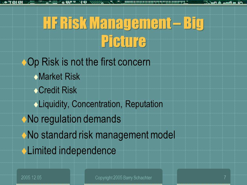 HF Risk Management – Big Picture