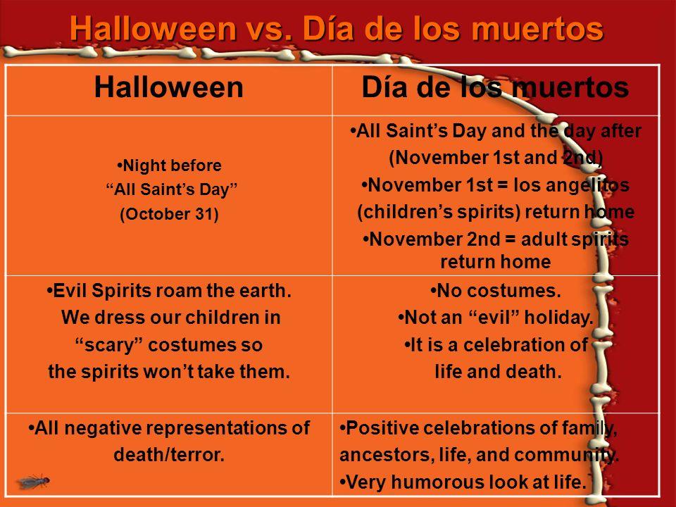 Halloween vs. Día de los muertos