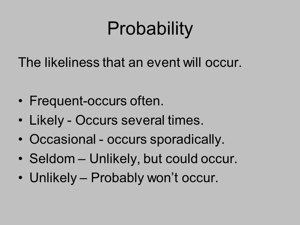 Probability The likeliness that an event will occur.