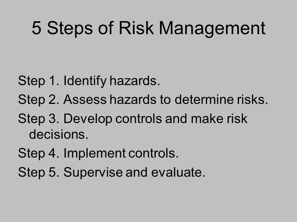 5 Steps of Risk Management