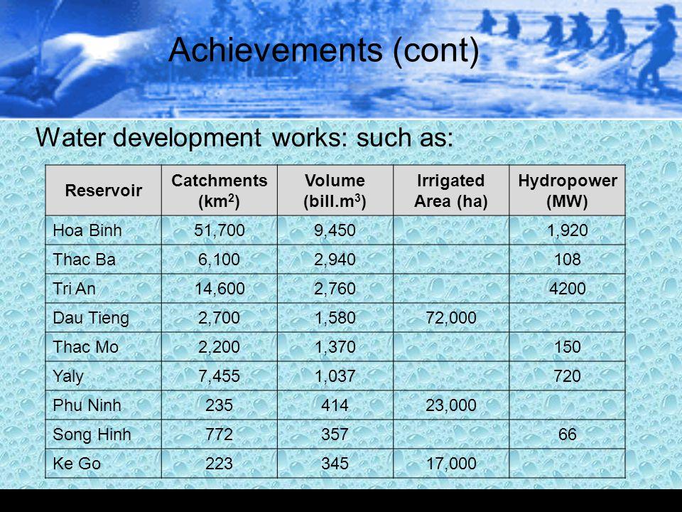 Achievements (cont) Water development works: such as: Reservoir