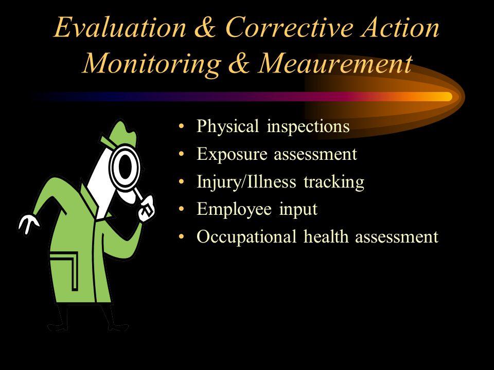 Evaluation & Corrective Action Monitoring & Meaurement