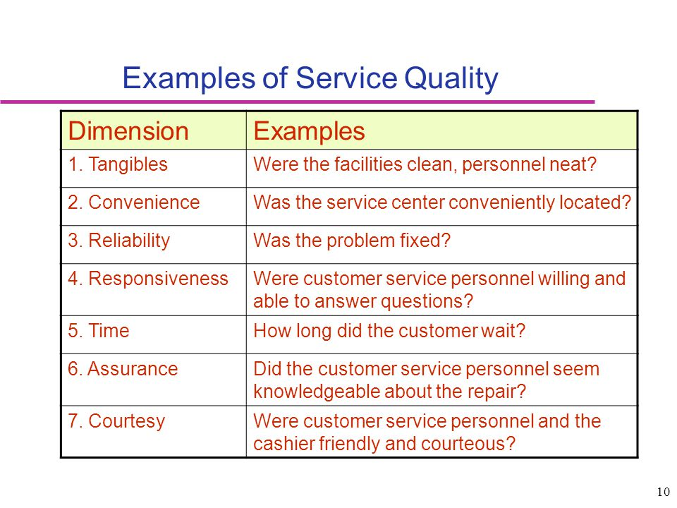Examples of Service Quality