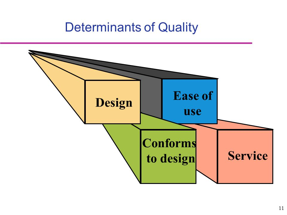 Determinants of Quality