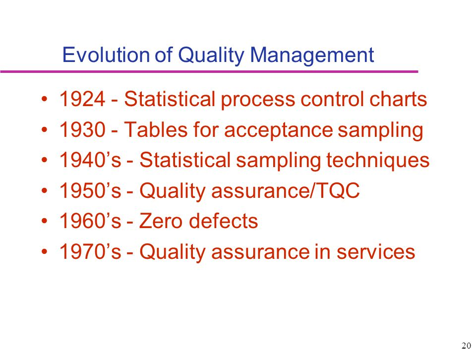 Evolution of Quality Management