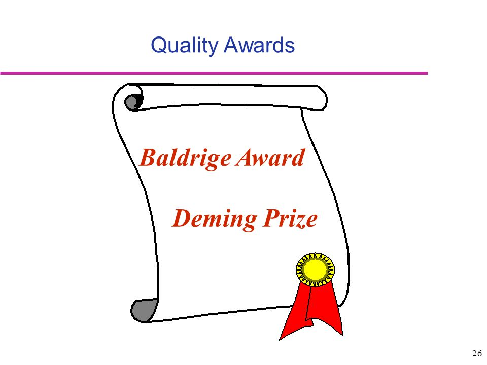 Quality Awards Baldrige Award Deming Prize