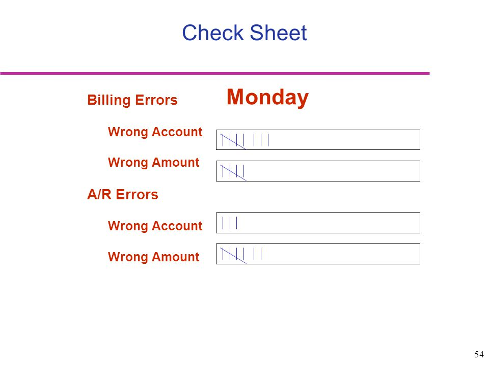 Check Sheet Monday Billing Errors A/R Errors Wrong Account