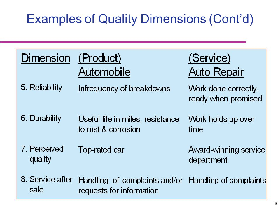 Examples of Quality Dimensions (Cont'd)