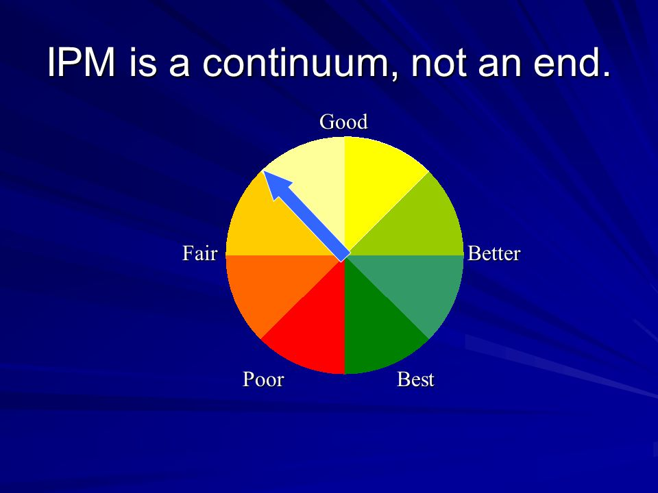 IPM is a continuum, not an end.