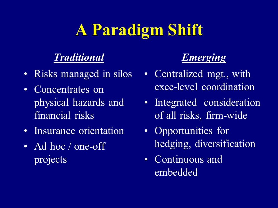 A Paradigm Shift Traditional Risks managed in silos