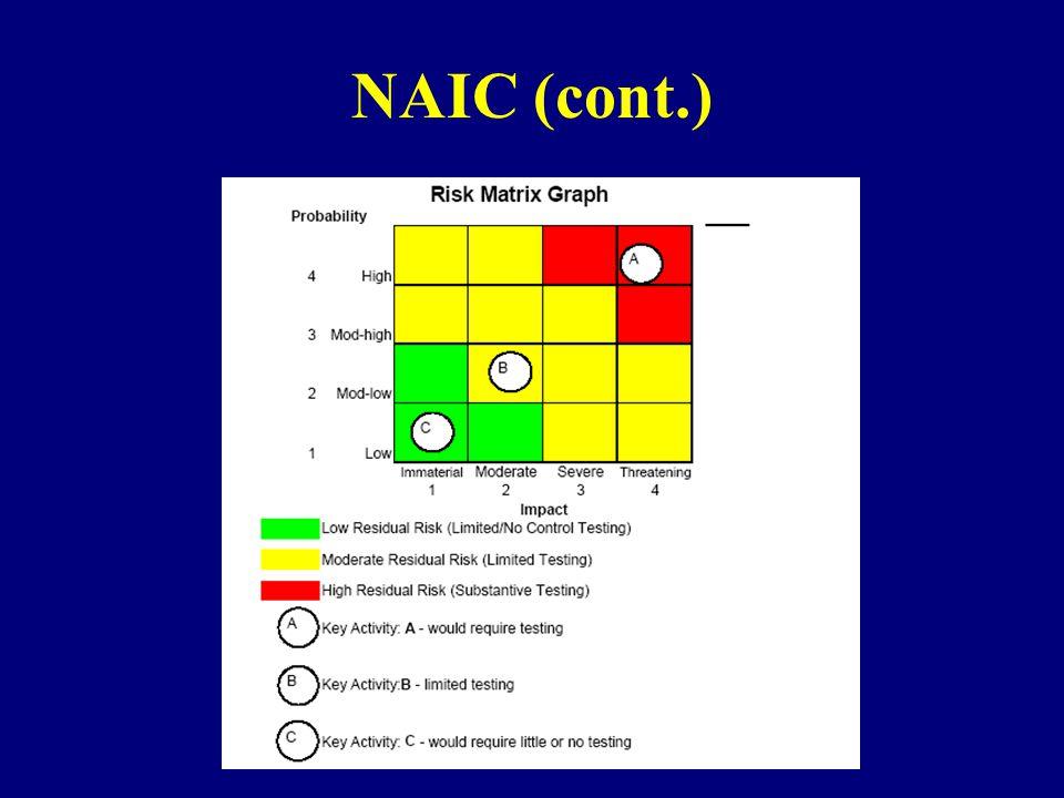 NAIC (cont.)