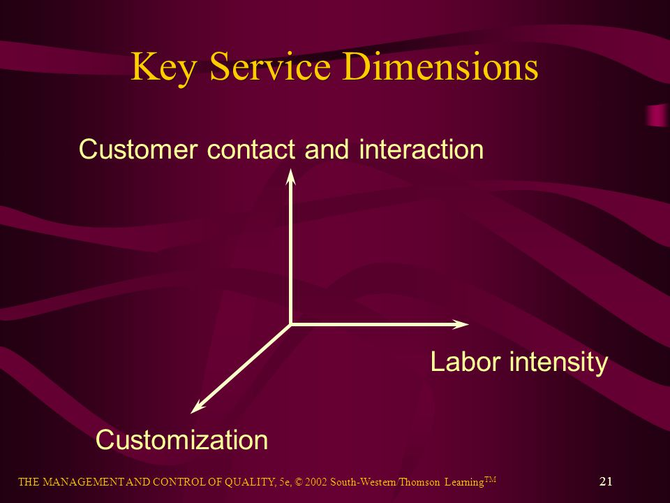 Key Service Dimensions
