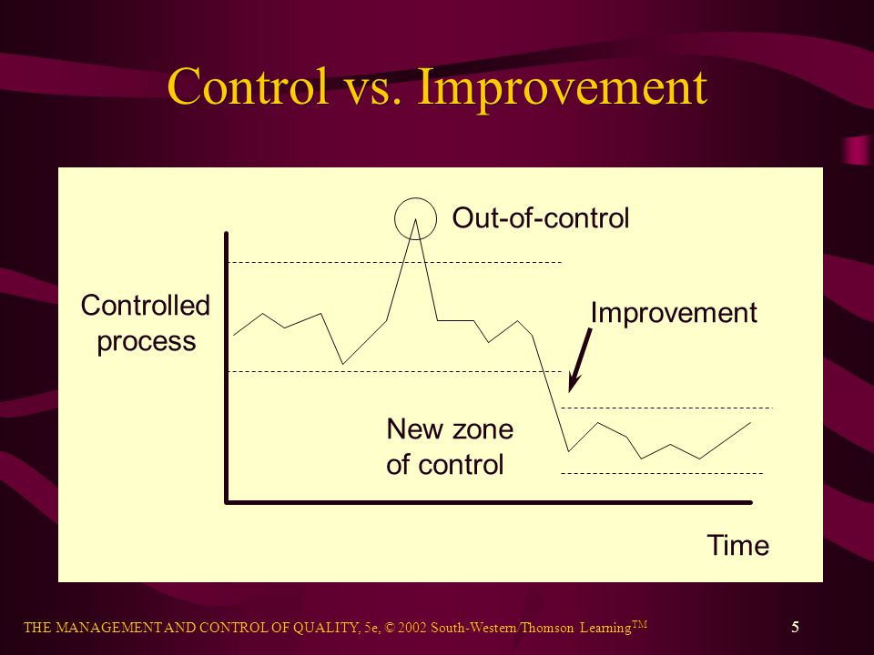 Control vs. Improvement