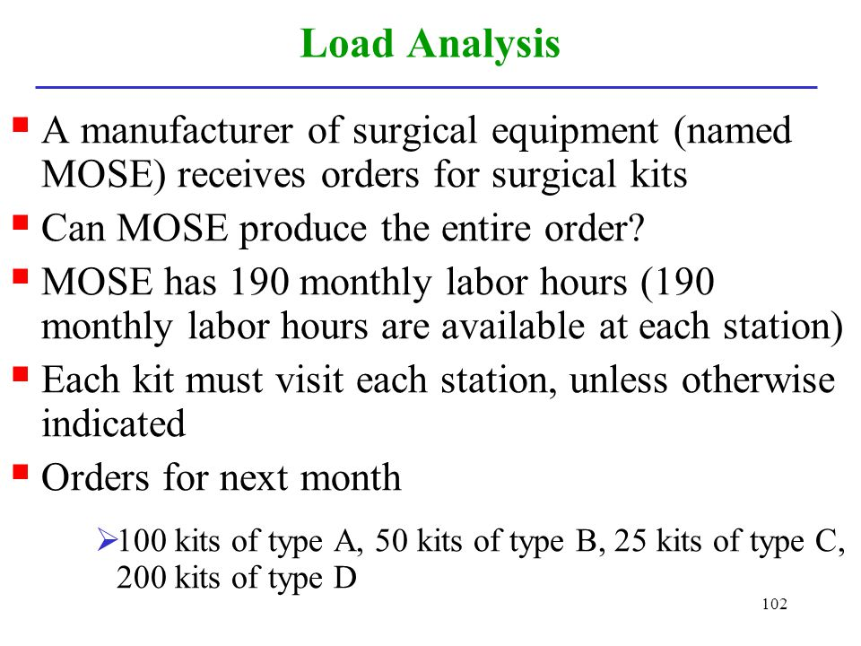 Load Analysis A manufacturer of surgical equipment (named MOSE) receives orders for surgical kits. Can MOSE produce the entire order