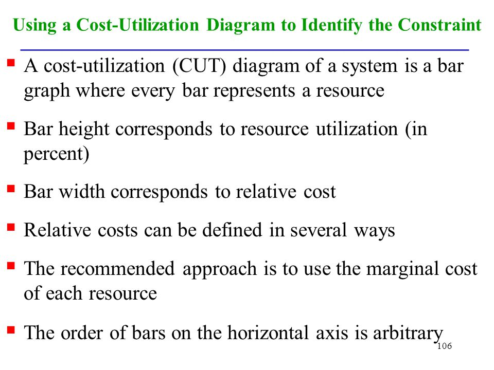 Using a Cost-Utilization Diagram to Identify the Constraint
