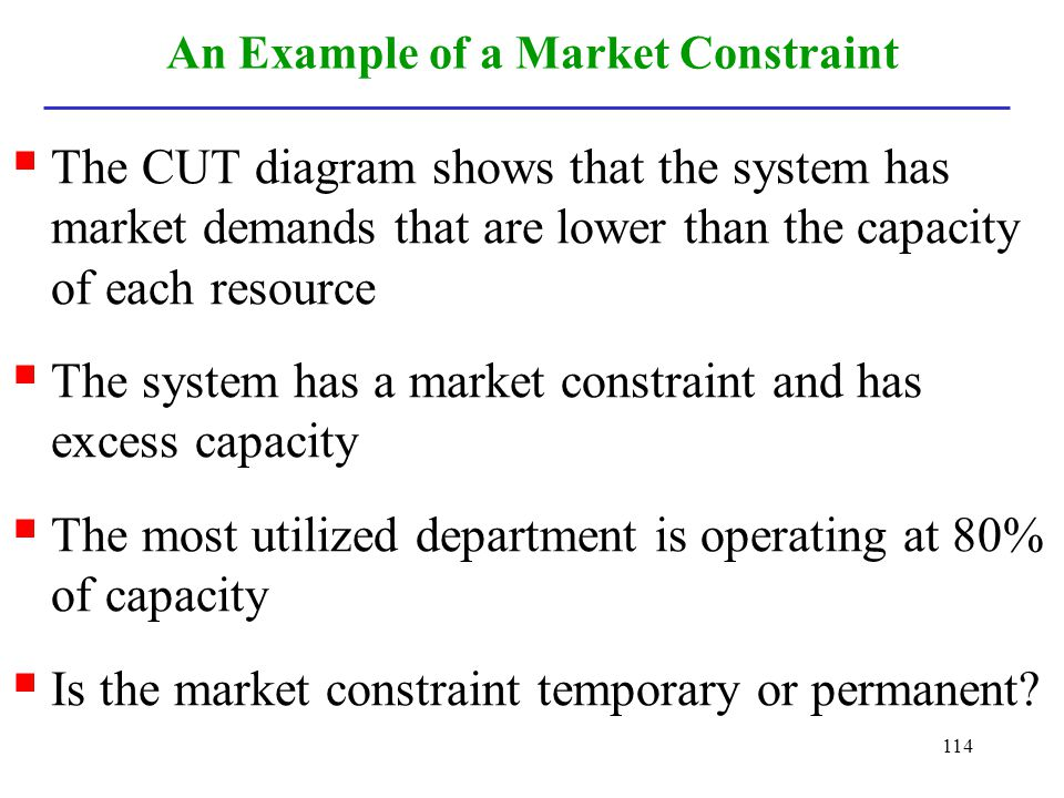 An Example of a Market Constraint