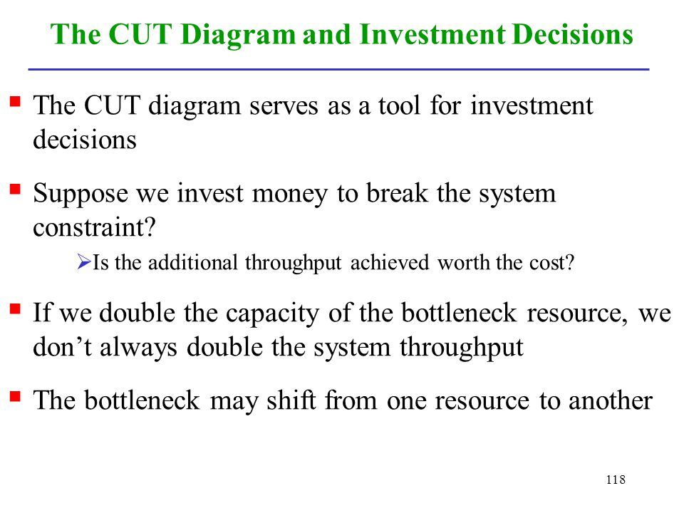 The CUT Diagram and Investment Decisions