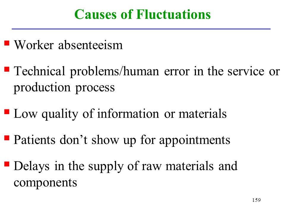 Causes of Fluctuations