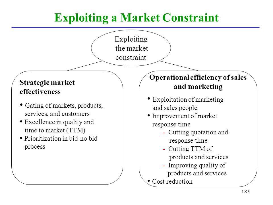 Exploiting a Market Constraint