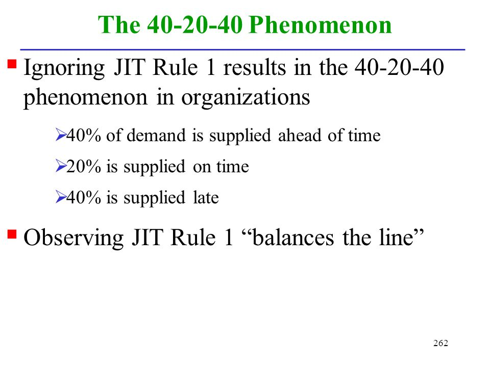 The Phenomenon Ignoring JIT Rule 1 results in the phenomenon in organizations. 40% of demand is supplied ahead of time.