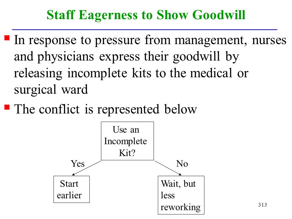 Staff Eagerness to Show Goodwill