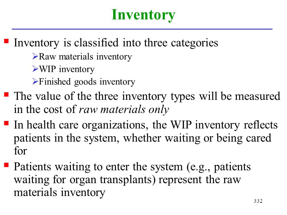 Inventory Inventory is classified into three categories