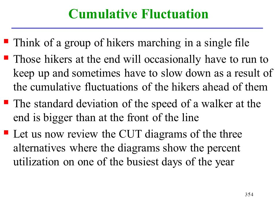 Cumulative Fluctuation
