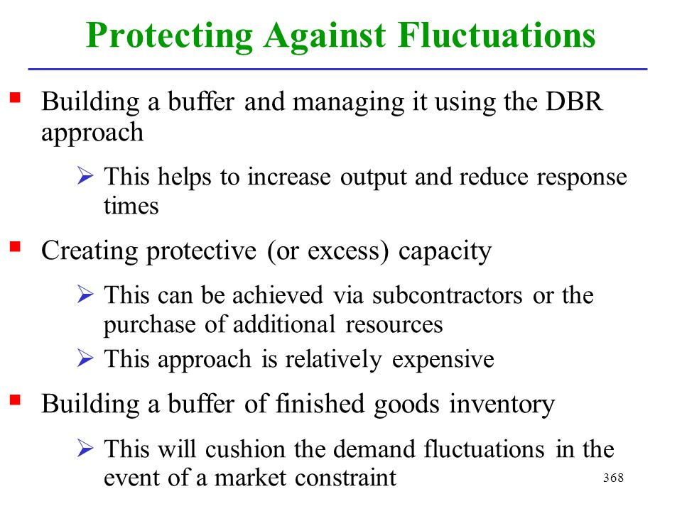 Protecting Against Fluctuations