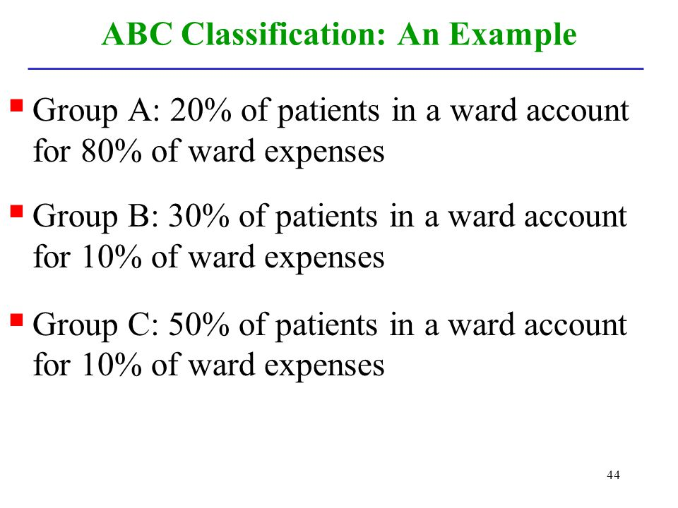 ABC Classification: An Example