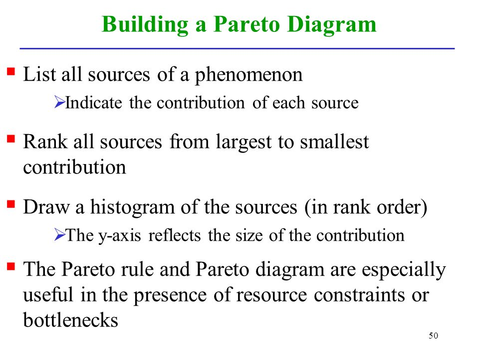 Building a Pareto Diagram