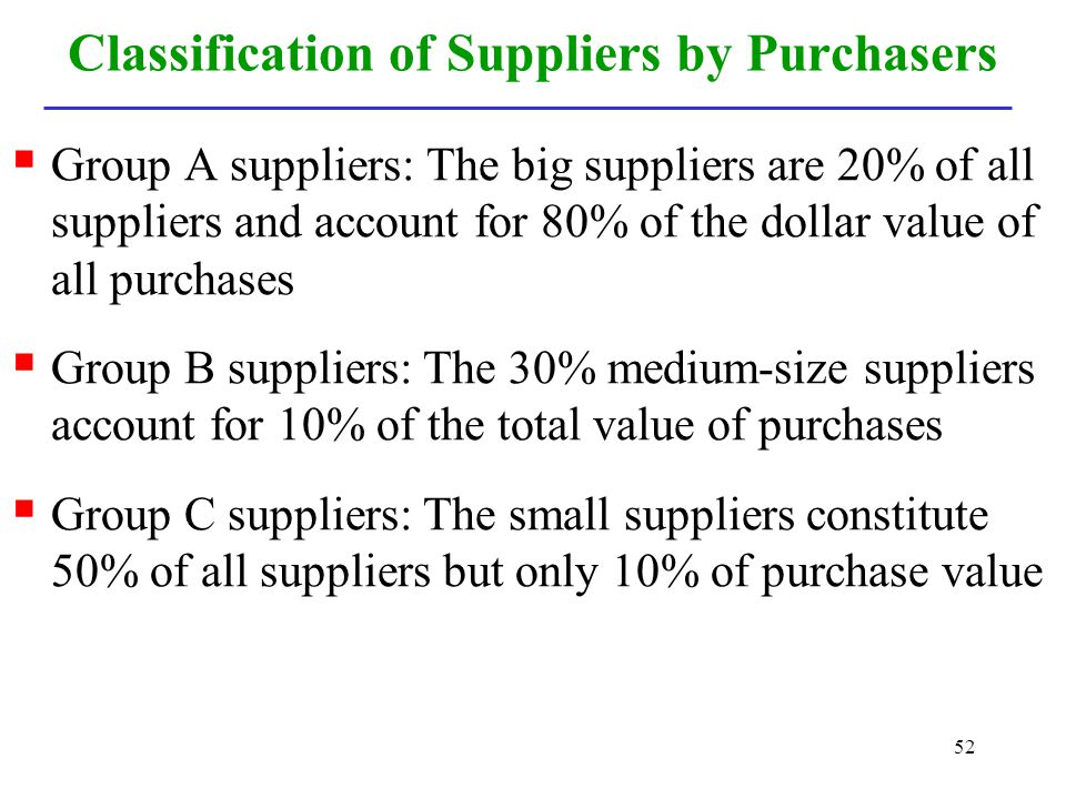 Classification of Suppliers by Purchasers