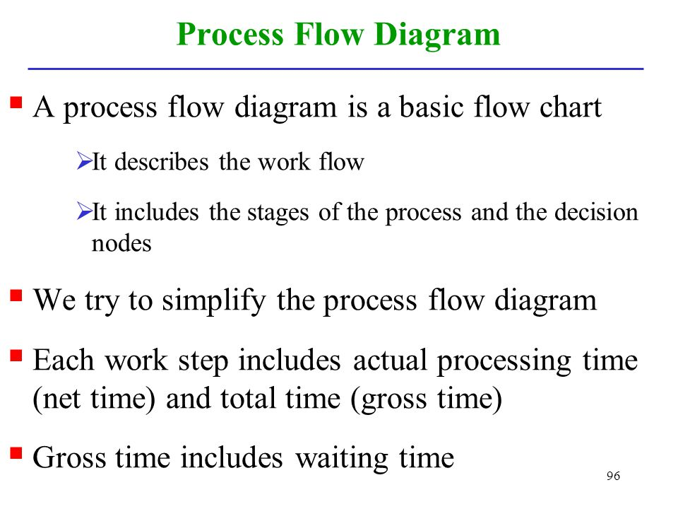 Process Flow Diagram A process flow diagram is a basic flow chart