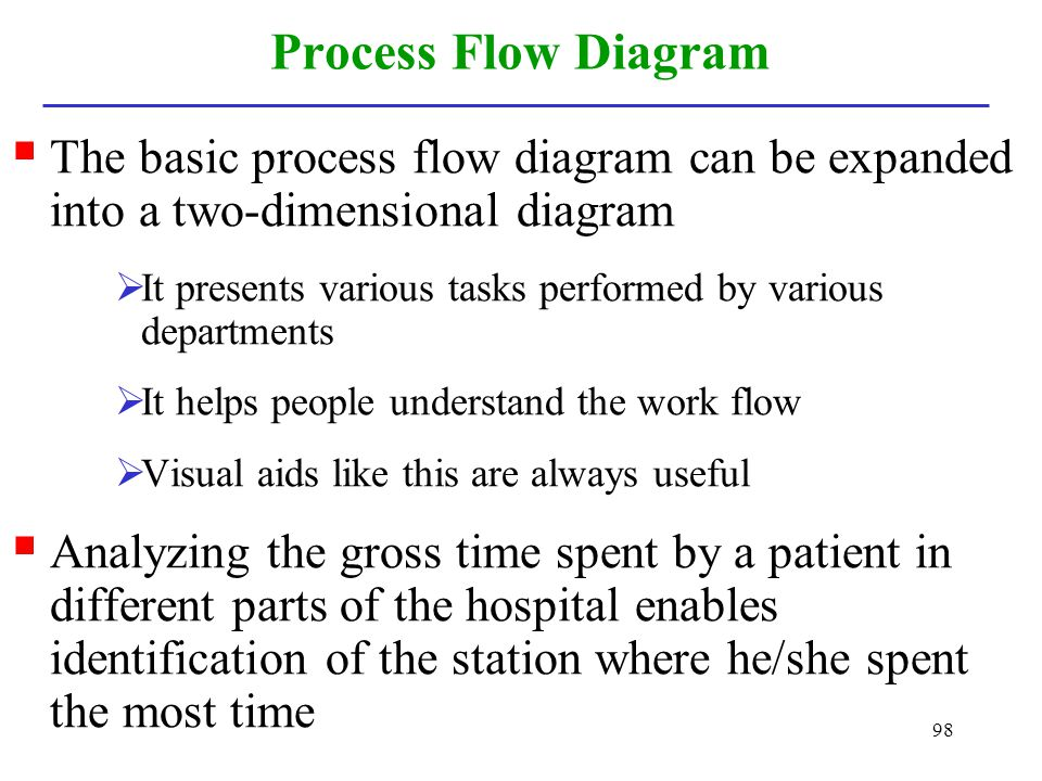Process Flow Diagram The basic process flow diagram can be expanded into a two-dimensional diagram.