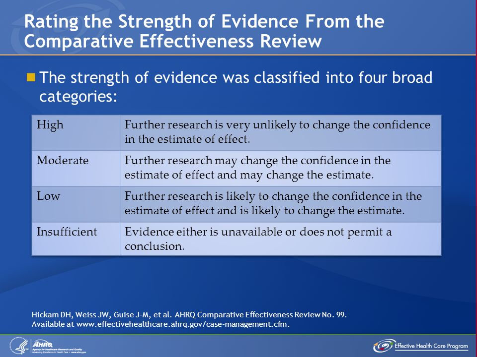 Rating the Strength of Evidence From the Comparative Effectiveness Review