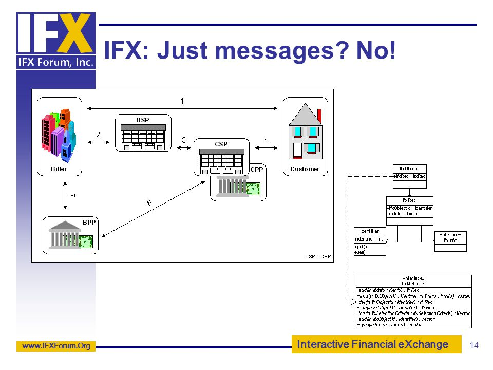 IFX: Just messages No!