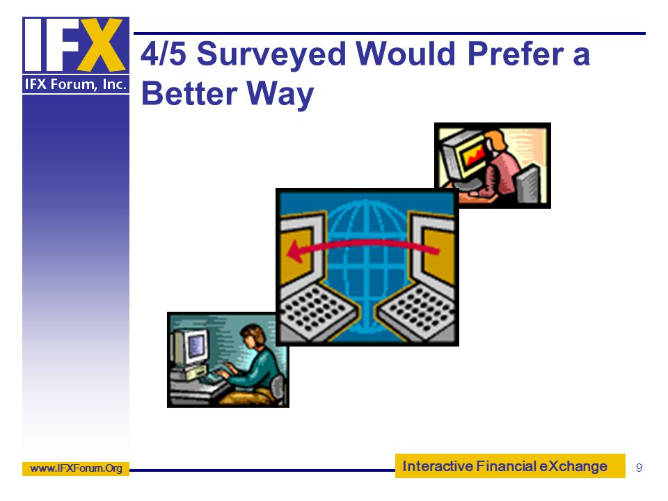 4/5 Surveyed Would Prefer a Better Way