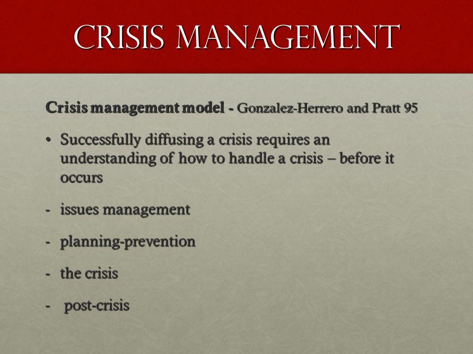Crisis Management Crisis management model - Gonzalez-Herrero and Pratt 95.