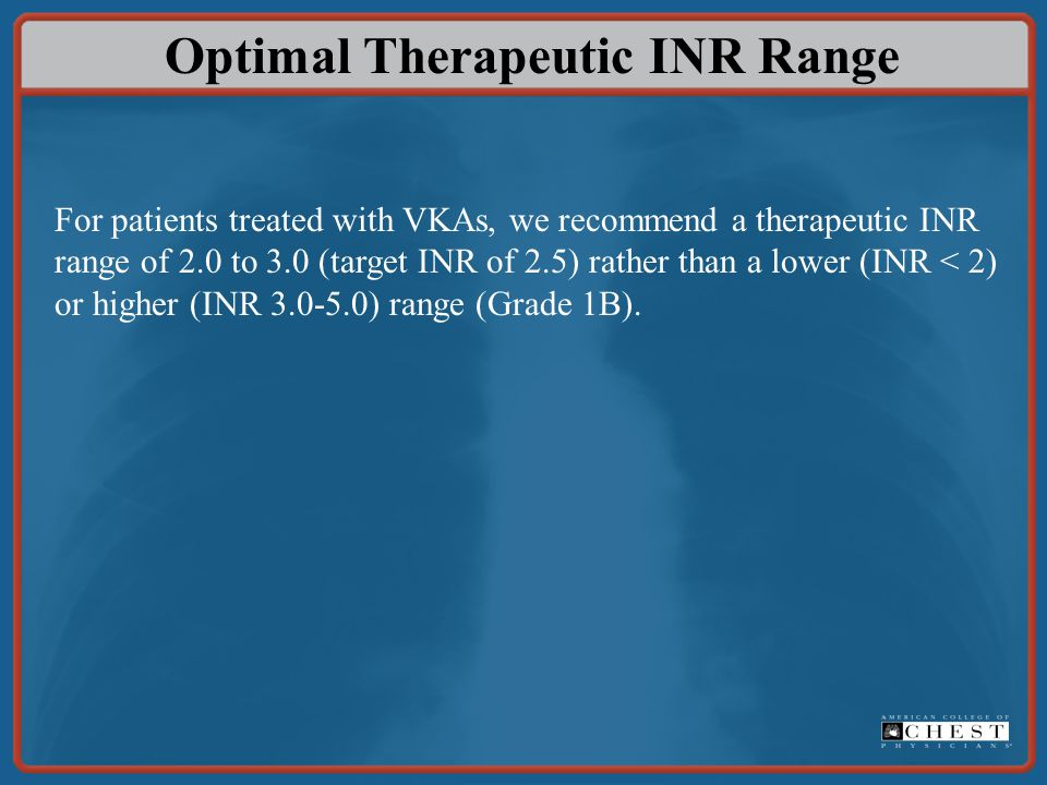 Optimal Therapeutic INR Range