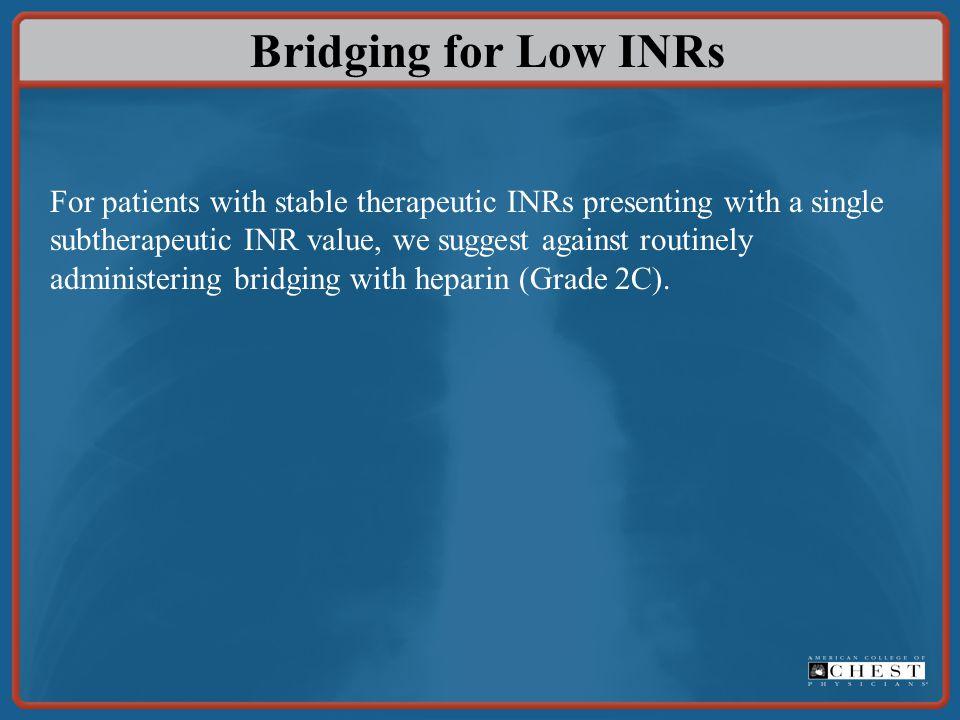 Bridging for Low INRs
