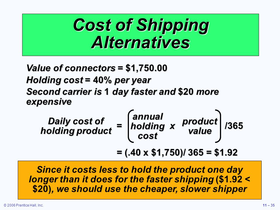Cost of Shipping Alternatives