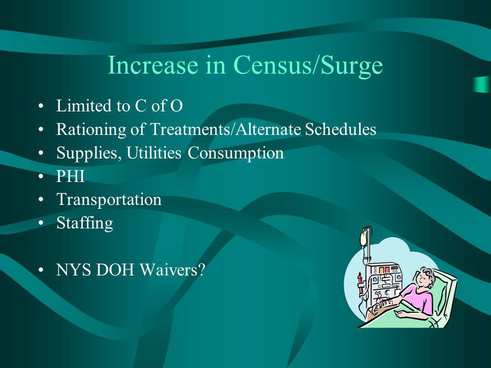 Increase in Census/Surge