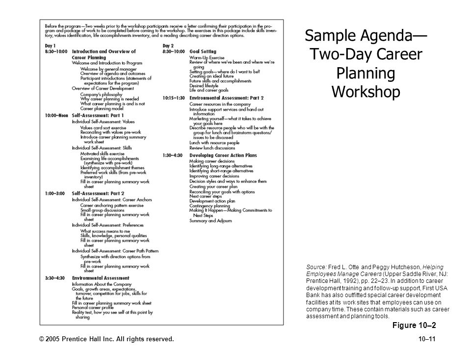 Sample Agenda—Two-Day Career Planning Workshop