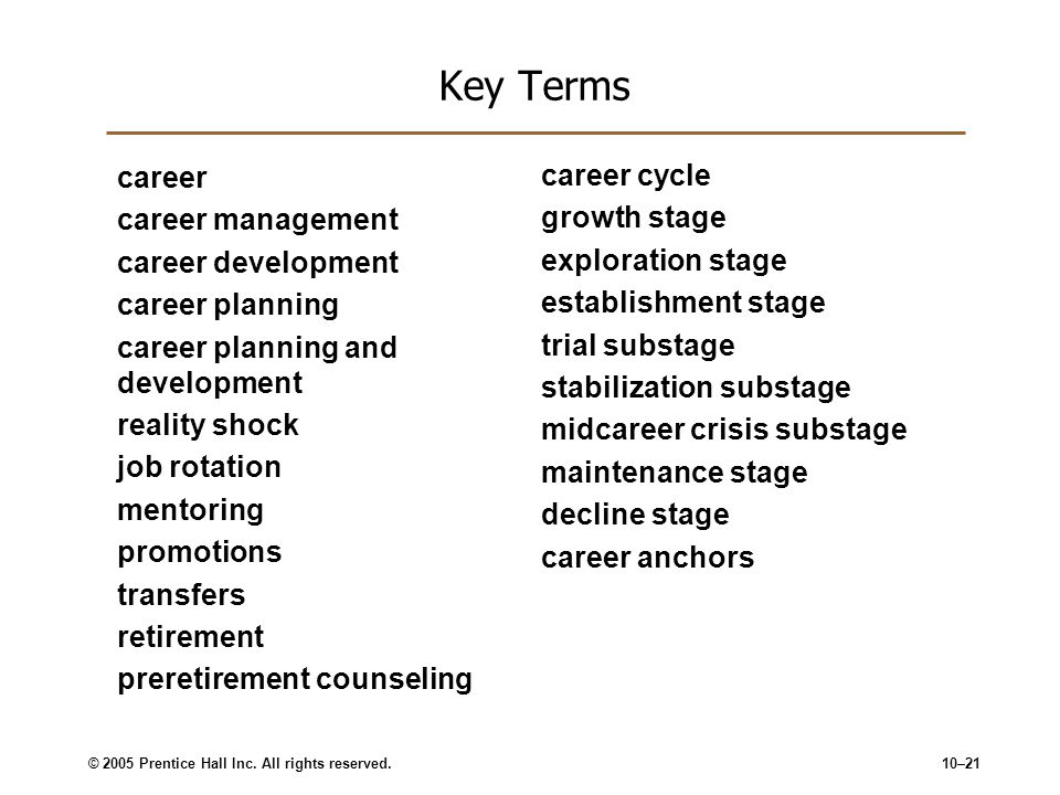Key Terms career career cycle career management growth stage