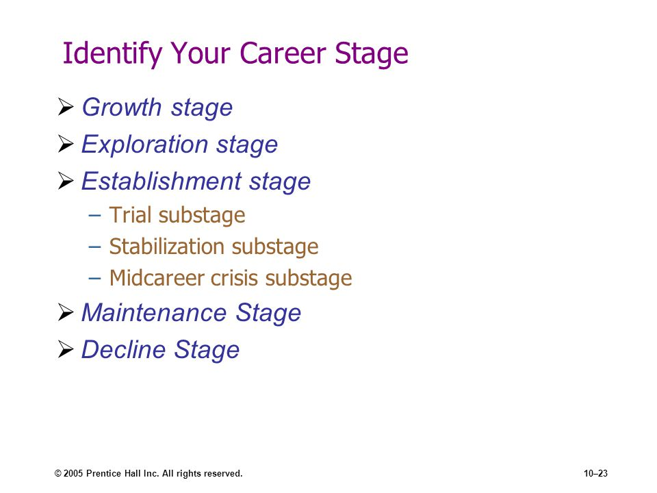 Identify Your Career Stage